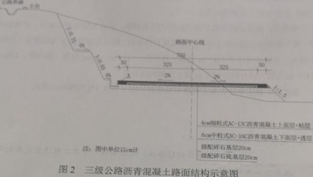 2019年安徽一级建造师《公路工程》真题及答案解析