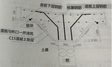 2019年二级建造师工程法规真题解析(名师完整版)